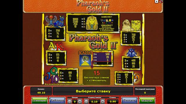 популярный слот Pharaoh's Gold II 4