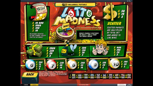 онлайн аппарат Lotto Madness 2