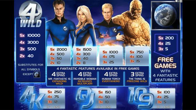 популярный слот Fantastic Four 2
