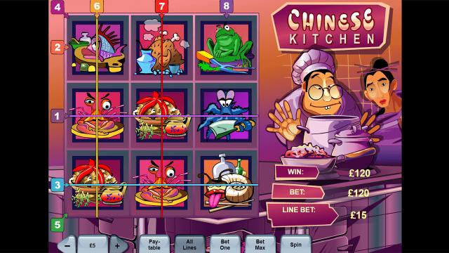 игровой автомат Chinese Kitchen 7