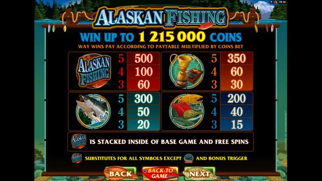 онлайн аппарат Alaskan Fishing 2