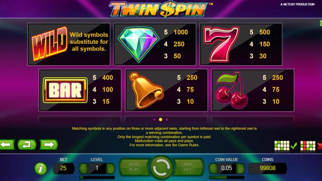 популярный слот Twin Spin 10