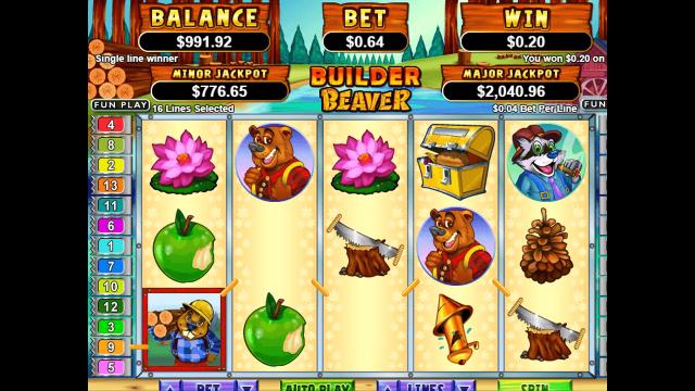 популярный слот Builder Beaver 7