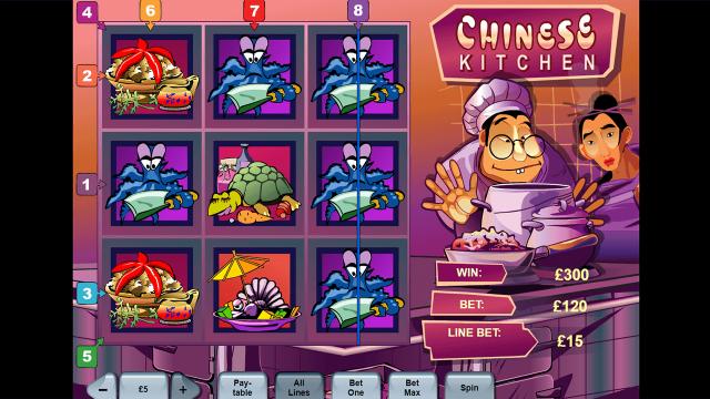 популярный слот Chinese Kitchen 8