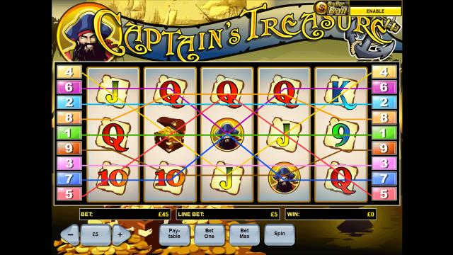 популярный слот Captain's Treasure 10