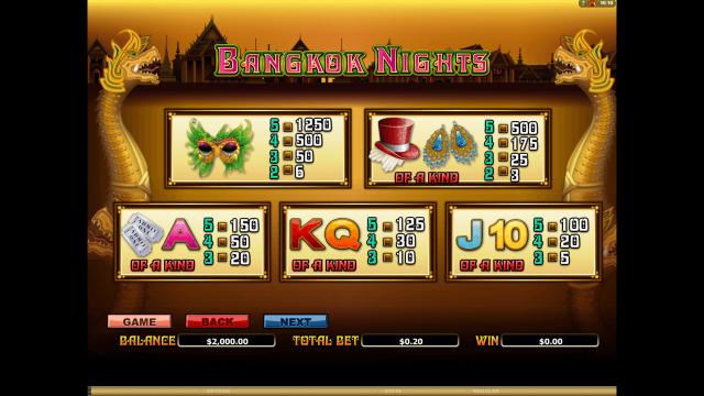 игровой автомат Bangkok Nights 2