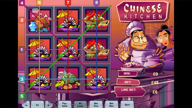 популярный слот Chinese Kitchen 1