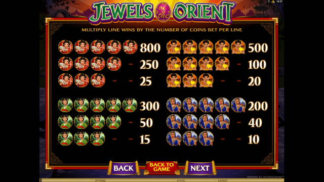 популярный слот Jewels Of The Orient 4