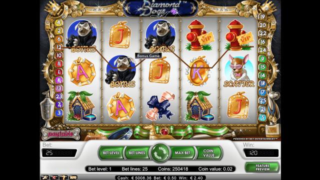 игровой автомат Diamond Dogs 5