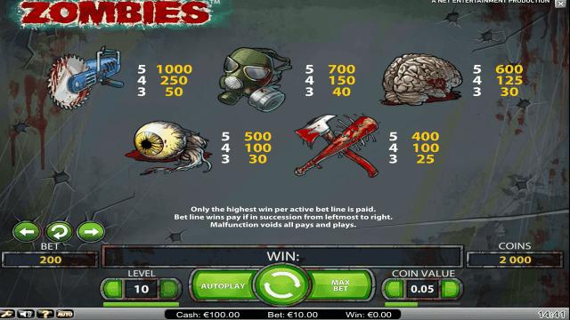 онлайн аппарат Zombies 4