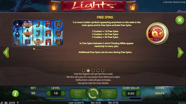 популярный слот Lights 2