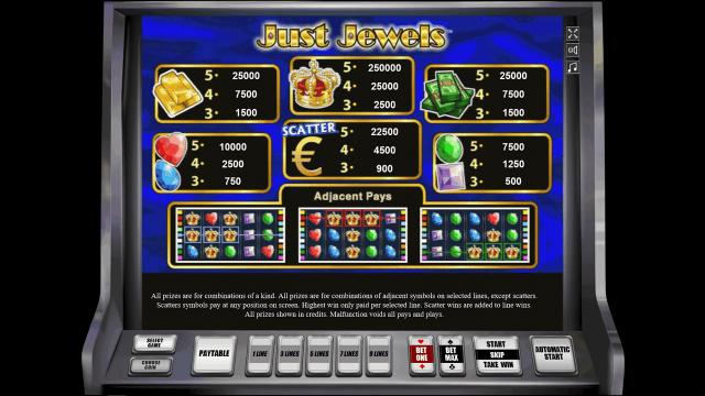 популярный слот Just Jewels 6