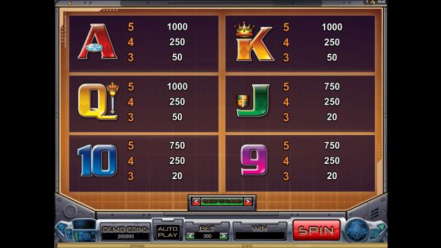 игровой автомат Galacticons 6